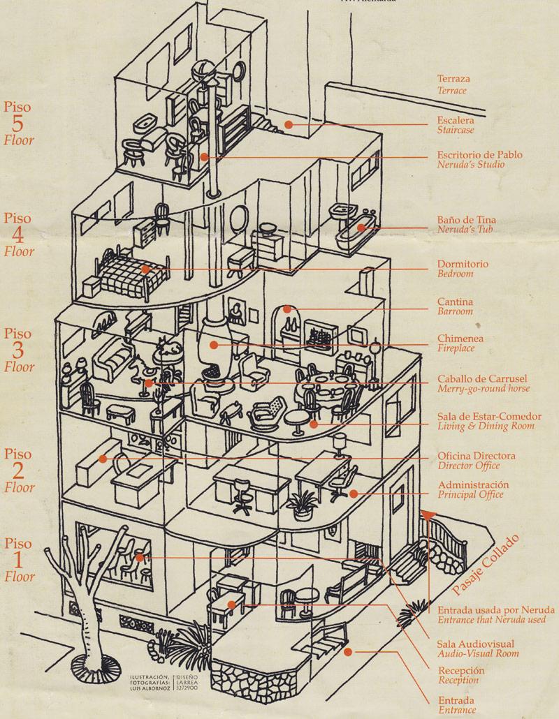 La Sebastiana cutaway art